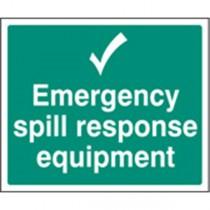 Spill Equipment Point 400x400mm